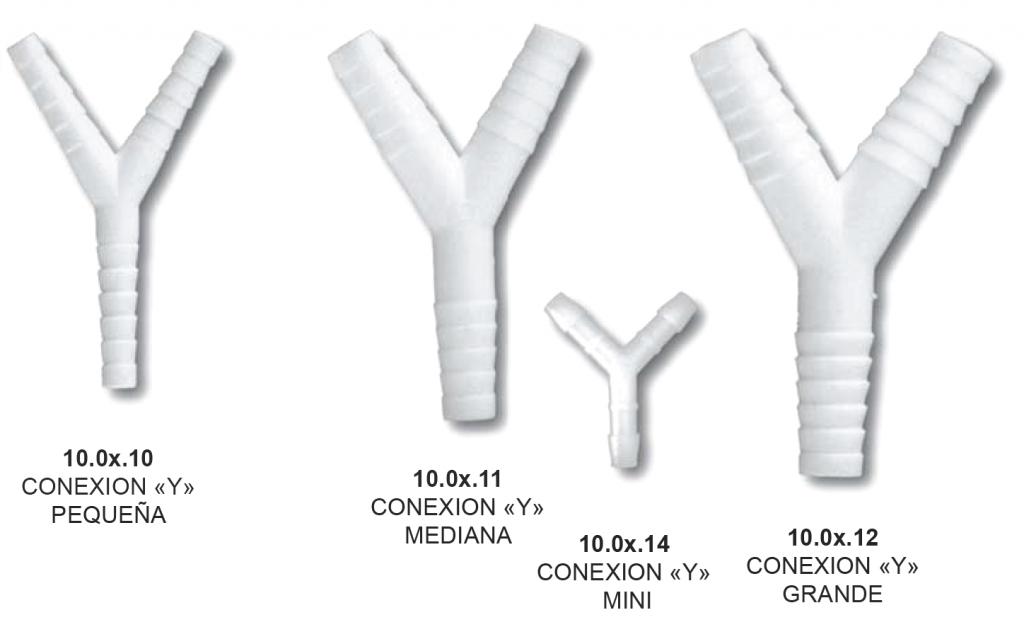 CONEXIONES-Y